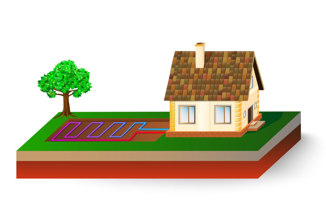 Heating, Air Conditioning, Geothermal | Geothermal Experts In Lexington | Climate Control