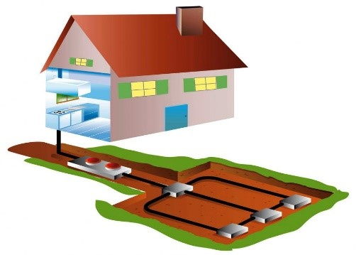 Top 5 Benefits of Geothermal Energy Systems