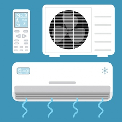 choosing the correct AC unit